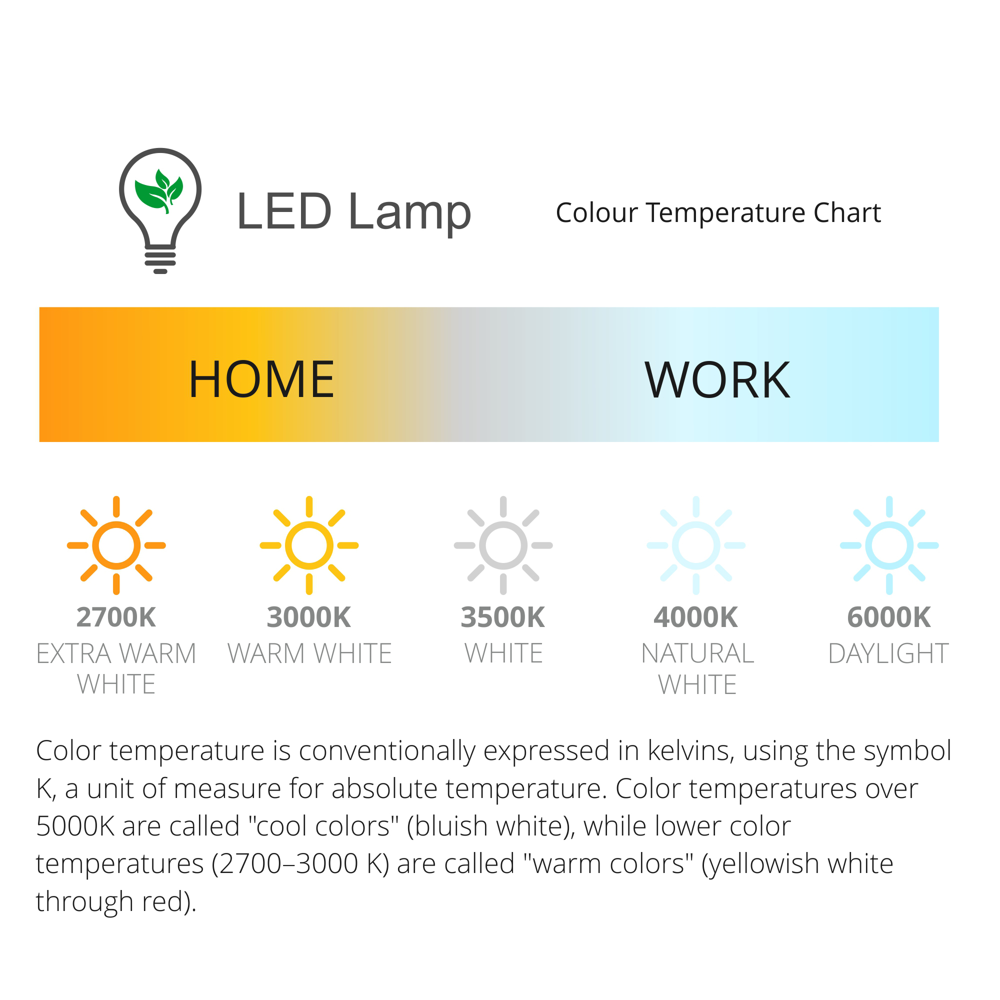 Wall Lamp, 1 Light Adjustable Switched, 1 x 5W LED, 3000K, 311lm, 3yrs Warranty